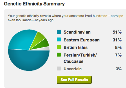 My Ethnicity Summary