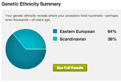 Jane's Ethnicity Summary