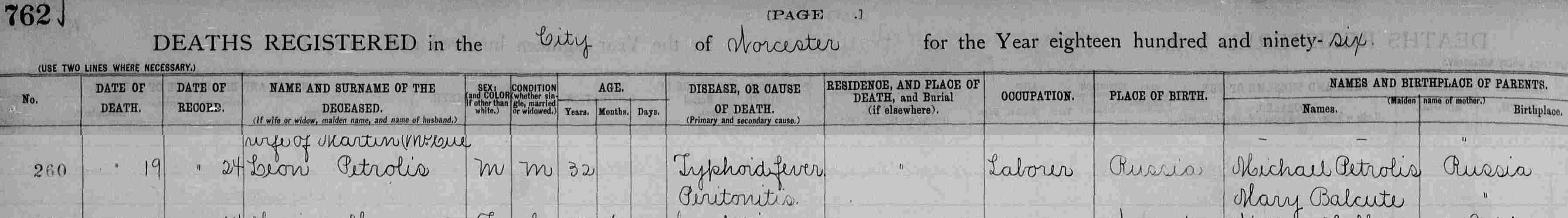 Lithuanian the eluceydator worcester massachusetts deaths 1896 aiddatafo Images